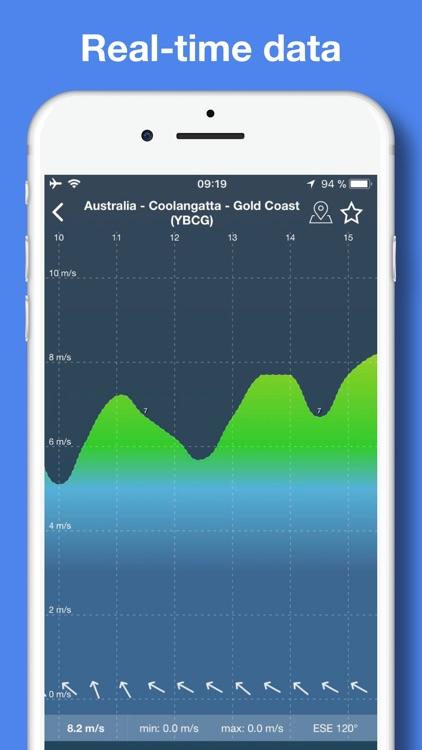 WINDY - wind & waves forecast screenshot-3
