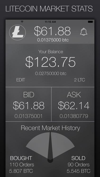 My Litecoin - Crypto Market Data