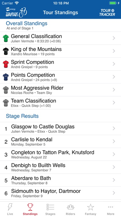 Tour of Britain Tour Tracker screenshot-4