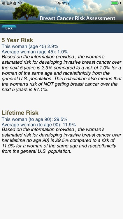 Breast Cancer Risk Assessment