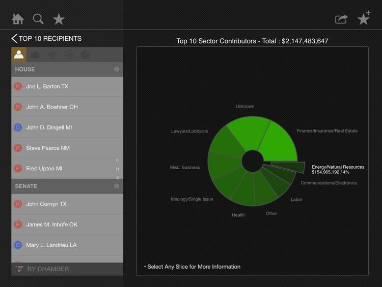OurGov screenshot-4