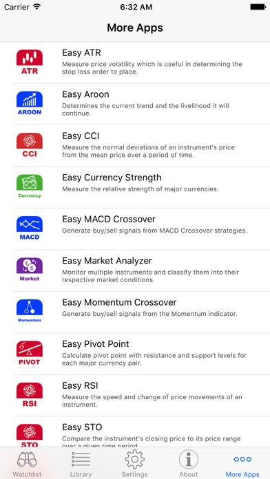 Download Easy Doji for Pc