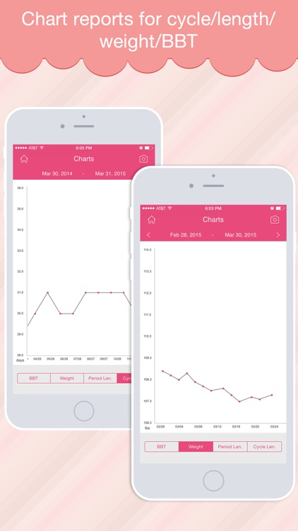 Period Log Pro - Menstrual and Ovulation Calendar