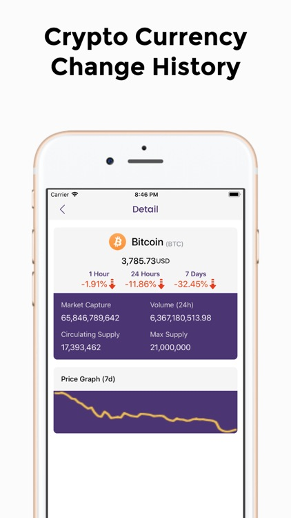 Crypto & Currency Converter screenshot-3