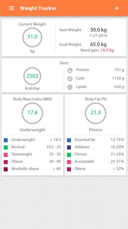 Weight gain, Diet tracker screenshot-4