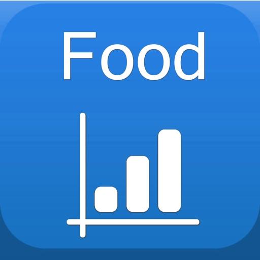 Farm Food Production