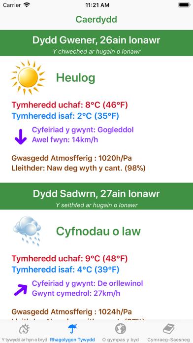 Y Tywydd - Weather in Welshのおすすめ画像1