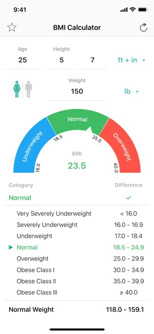 Luteinizing hormone weight loss picture 3