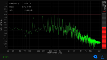 Top 10 Apps like Audio Analyzer in 2019 for iPhone & iPad