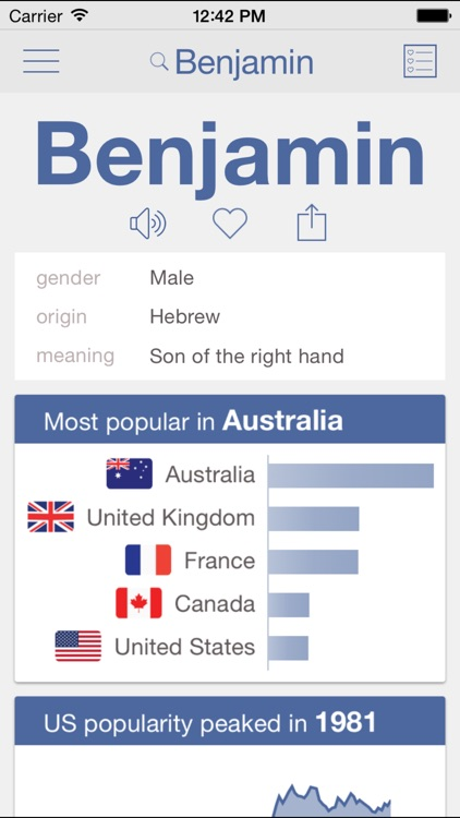 Baby Names by Nametrix Premium screenshot-0