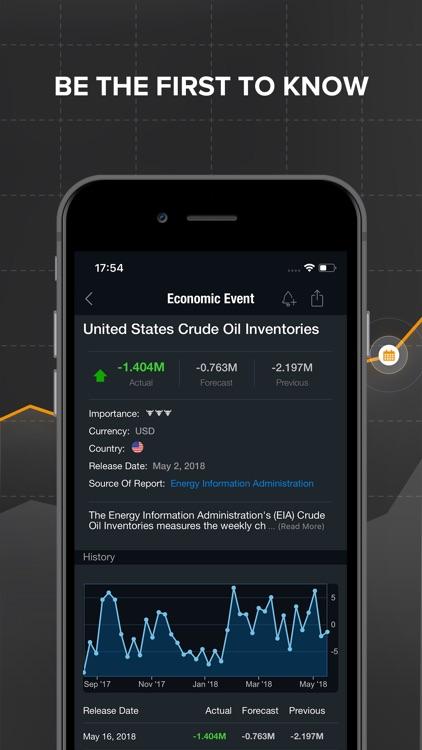 Investing.com screenshot-3