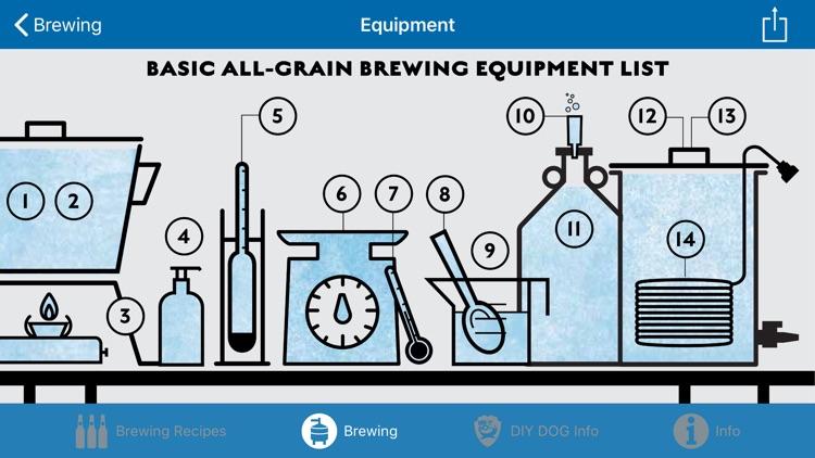 Brewing Recipes screenshot-6