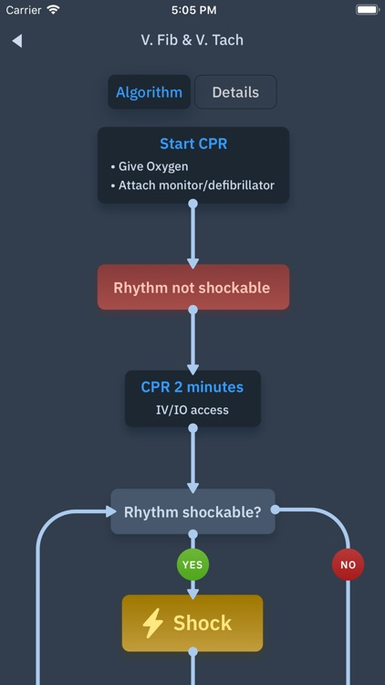 ACLS Rhythms and Quiz screenshot-2