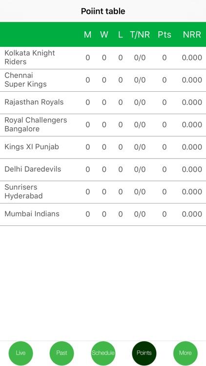 Cricket Cup 2018 Live  Pro screenshot-4
