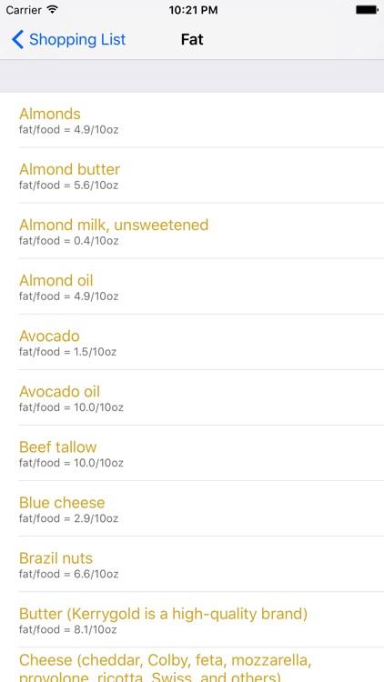 Keto Diet Guide & Tracker screenshot-3