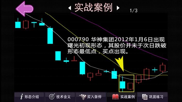 K线形态宝典  全方位炒股学院 screenshot-3