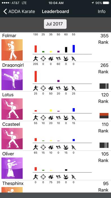 Coastal Martial Arts screenshot 4