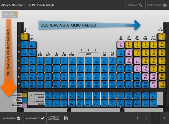 Atomic radius periodic table on the app store atomic radius periodic table on the app store urtaz Image collections
