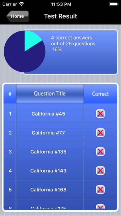 California Real Estate Agent screenshot-4