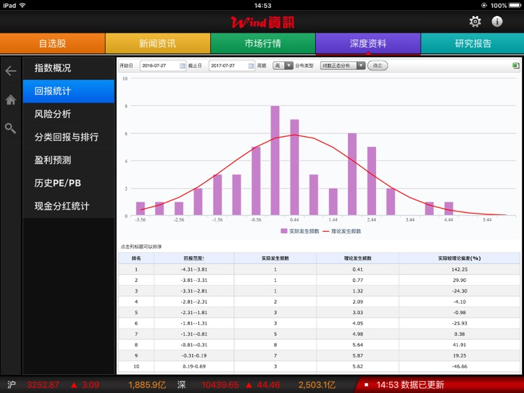 万得股票HD PRO(机构专用) screenshot-3