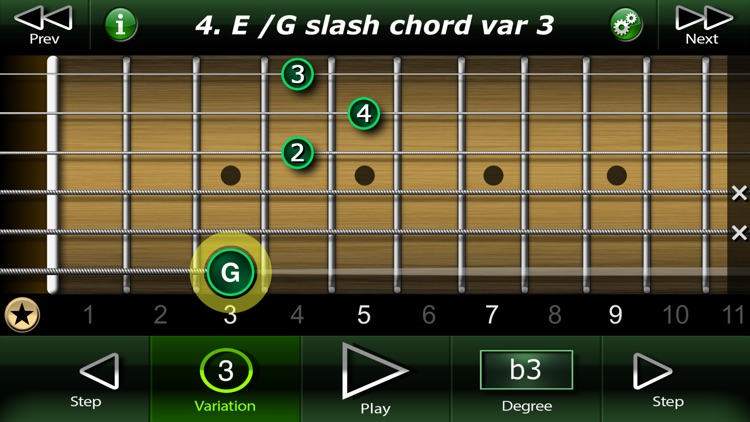 Slash Chords on Guitar
