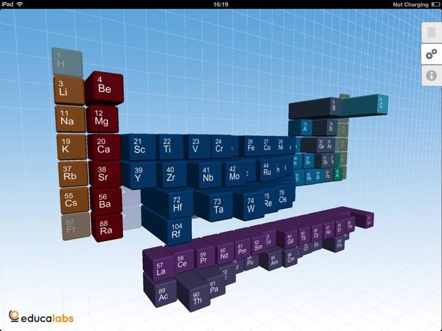 Periodic table educalabs on the app store ipad screenshots urtaz Choice Image