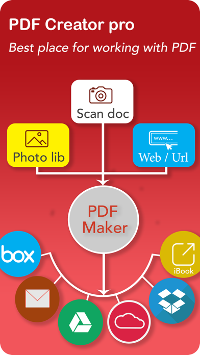 PDF Creator Pro - photo, web Screenshot 1