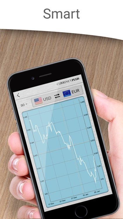 Currency Converter Plus Live