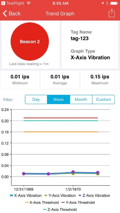 IPS Mobile Insight screenshot four