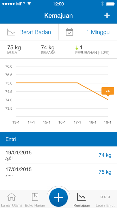 Screenshot for MyFitnessPal in Malaysia App Store