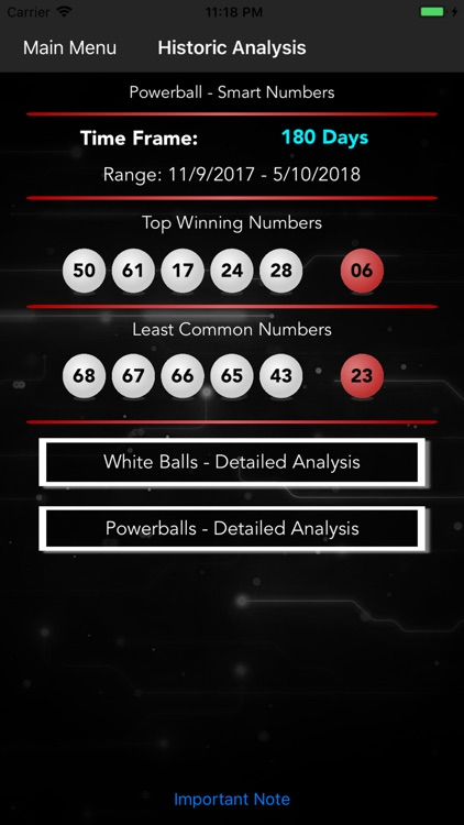 Smart Numbers for Powerball
