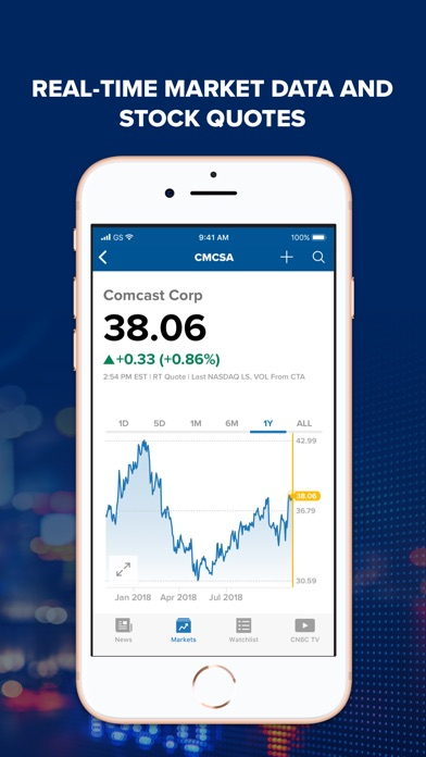 Cnbc review screenshots