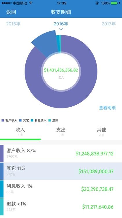 现金流Plus-高效便捷的现金流分析系统 screenshot-3