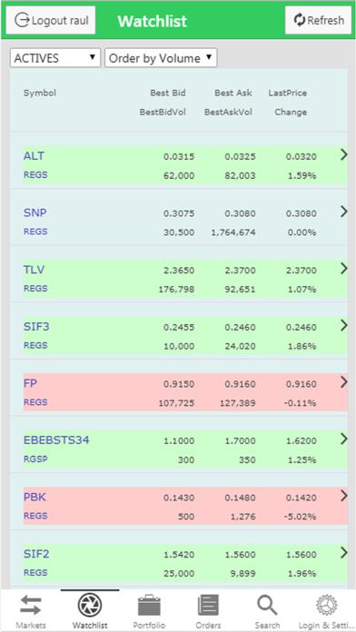 IFB Finwest Trading screenshot three