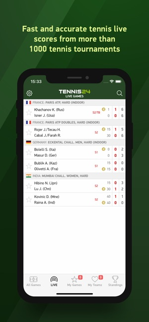 Tennis 24 Tennis Live Scores On The App Store