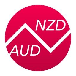 NZ Dollars To AU Dollars