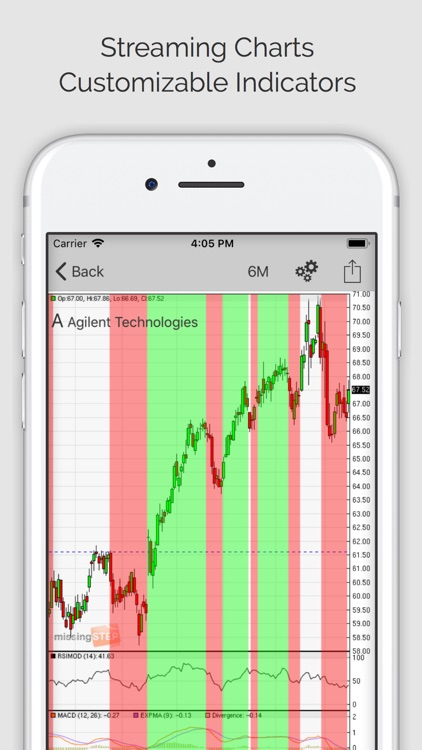 Stock Signals Pro (ms)
