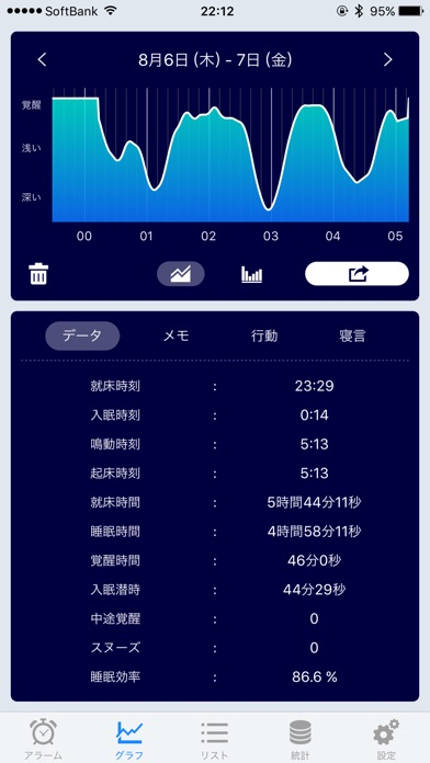Sleep Meister - 睡眠サイク... screenshot1