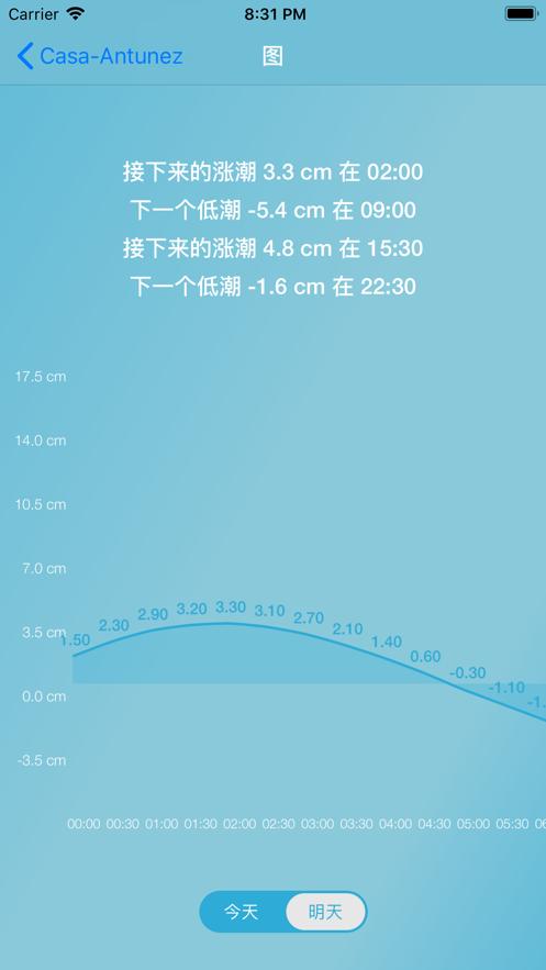 渔民的潮汐 App 截图