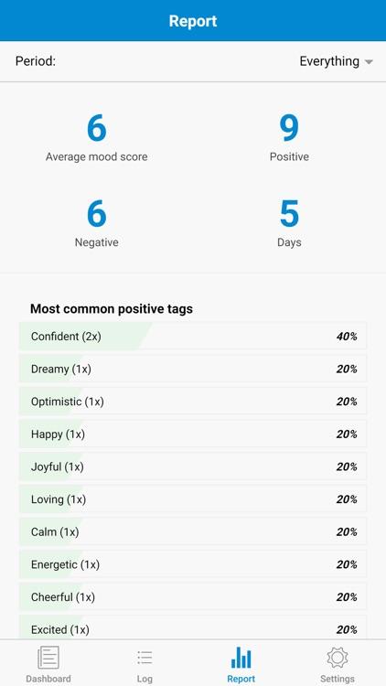Mood Log - Track your Mood screenshot-3