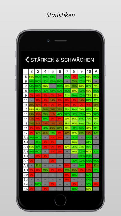 Blackjack Trainer Pro review screenshots