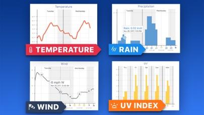 download NOAA Radar - Weather & Alerts apps 1