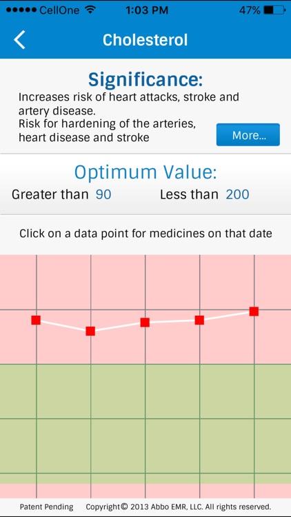 Track My Health