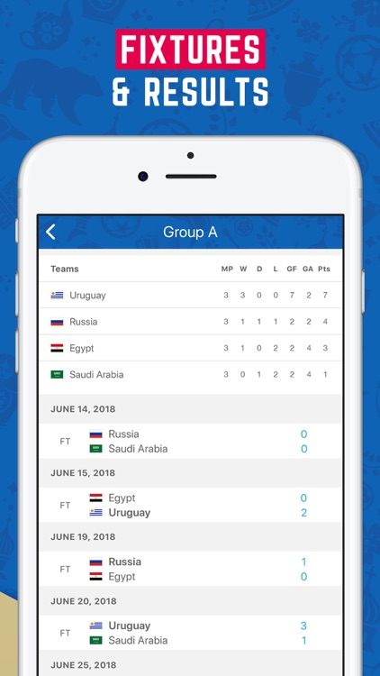 LiveScore: World Football 2018 screenshot-3