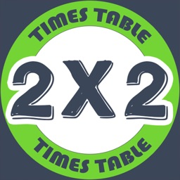 Times Table - Multiplication Table