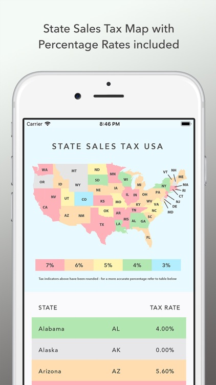 Whats the Sales Tax? USA
