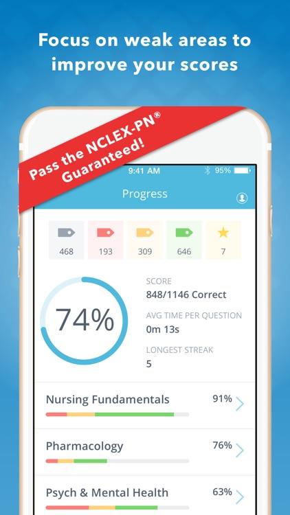 NCLEX PN Mastery screenshot-0