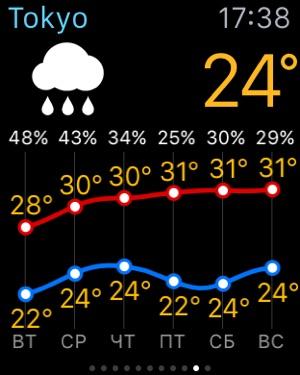 3D Earth - Wetter Widget Screenshot