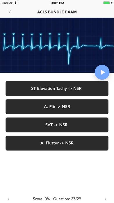 Instant ECG - Mastery of EKG