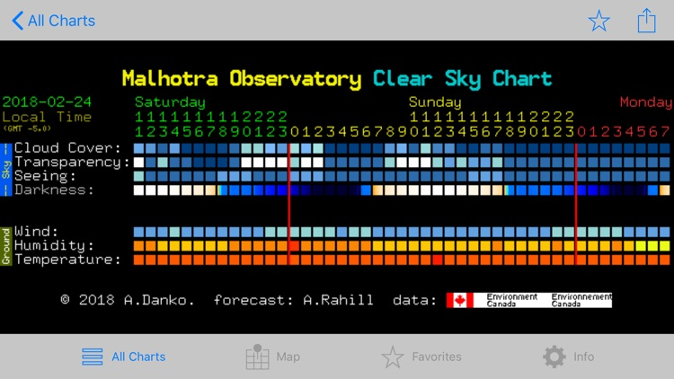 iCSC: Clear Sky Chart Viewer screenshot-4